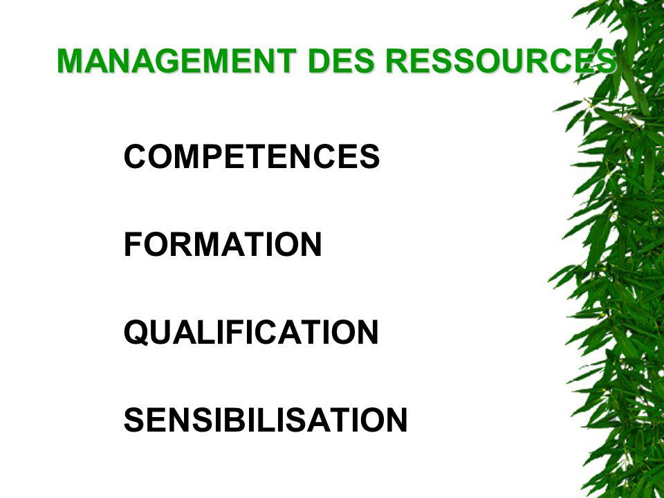 MANAGEMENT DES RESSOURCES MANAGEMENT DES RESSOURCES COMPETENCES FORMATION QUALIFICATION SENSIBILISATION