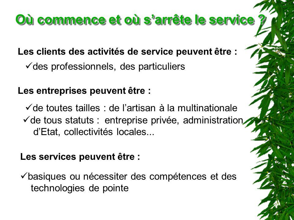 Où commence et où sarrête le service ? Les clients des activités de service peuvent être : des professionnels, des particuliers Les entreprises peuven