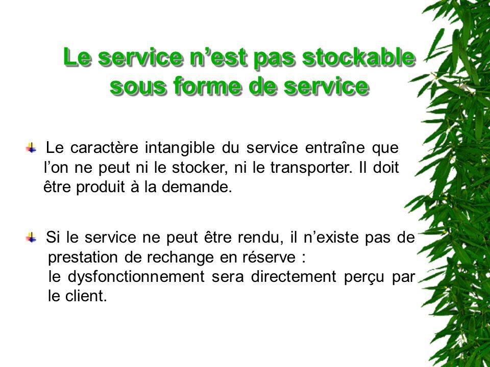 Le service nest pas stockable sous forme de service Le service nest pas stockable sous forme de service Le caractère intangible du service entraîne que lon ne peut ni le stocker, ni le transporter.