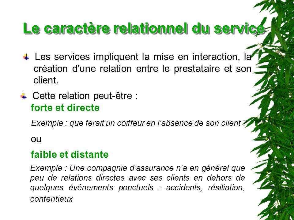 Le caractère relationnel du service Les services impliquent la mise en interaction, la création dune relation entre le prestataire et son client. Cett