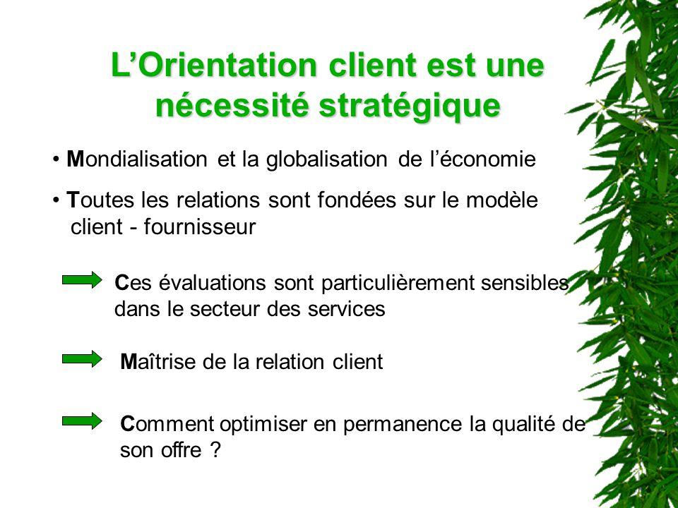 LOrientation client est une nécessité stratégique Mondialisation et la globalisation de léconomie Toutes les relations sont fondées sur le modèle clie