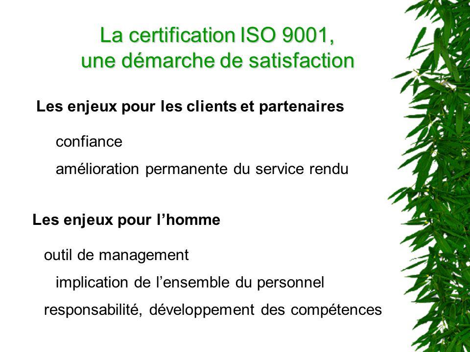 La certification ISO 9001, une démarche de satisfaction Les enjeux pour les clients et partenaires confiance amélioration permanente du service rendu Les enjeux pour lhomme outil de management implication de lensemble du personnel responsabilité, développement des compétences