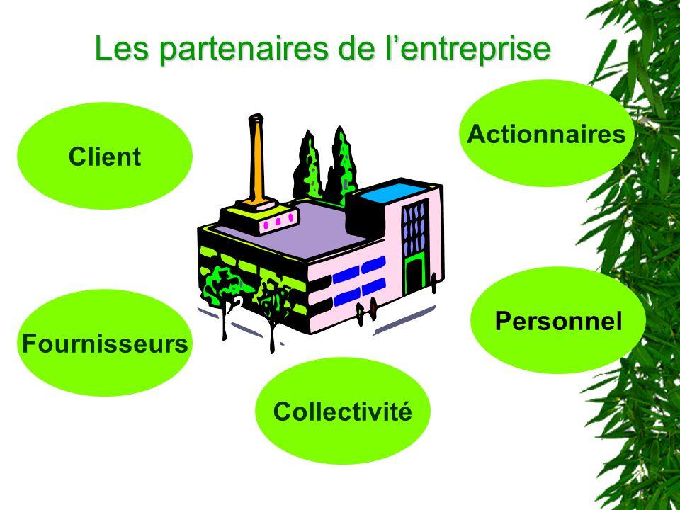 Collectivité Les partenaires de lentreprise Personnel Actionnaires Client Fournisseurs