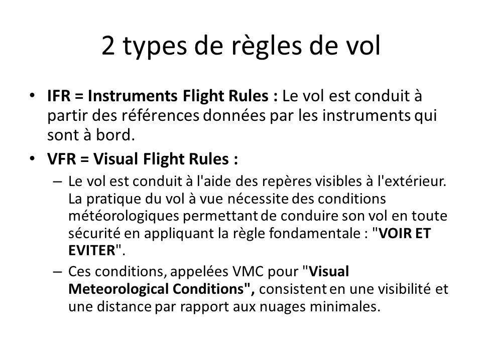 2 types de règles de vol IFR = Instruments Flight Rules : Le vol est conduit à partir des références données par les instruments qui sont à bord. VFR