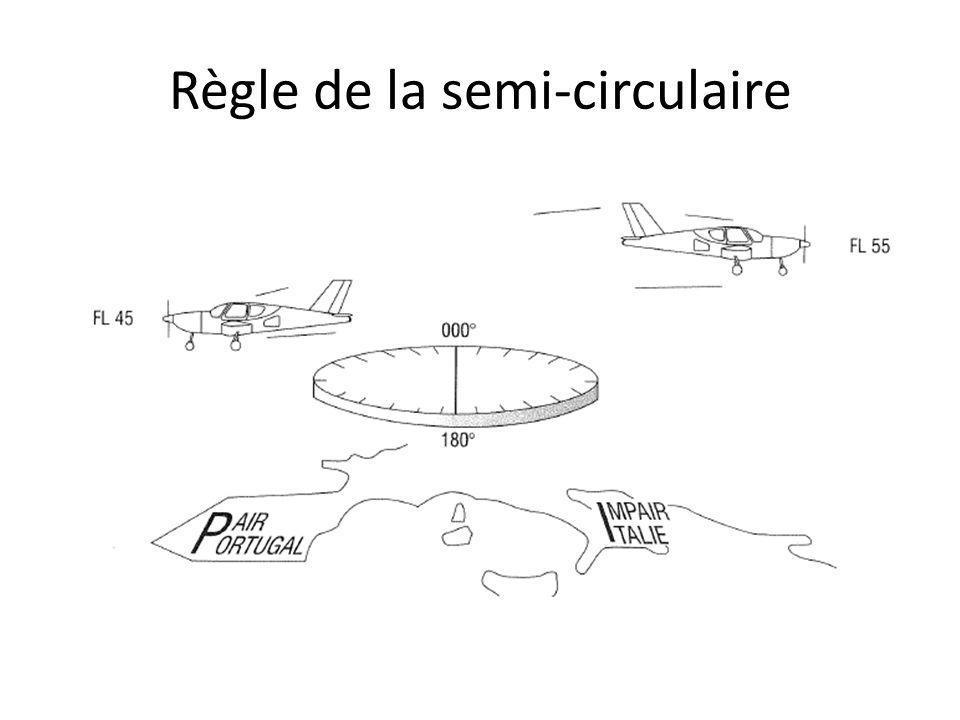 Règle de la semi-circulaire