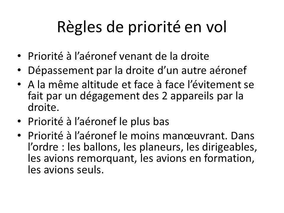 Règles de priorité en vol Priorité à laéronef venant de la droite Dépassement par la droite dun autre aéronef A la même altitude et face à face lévite