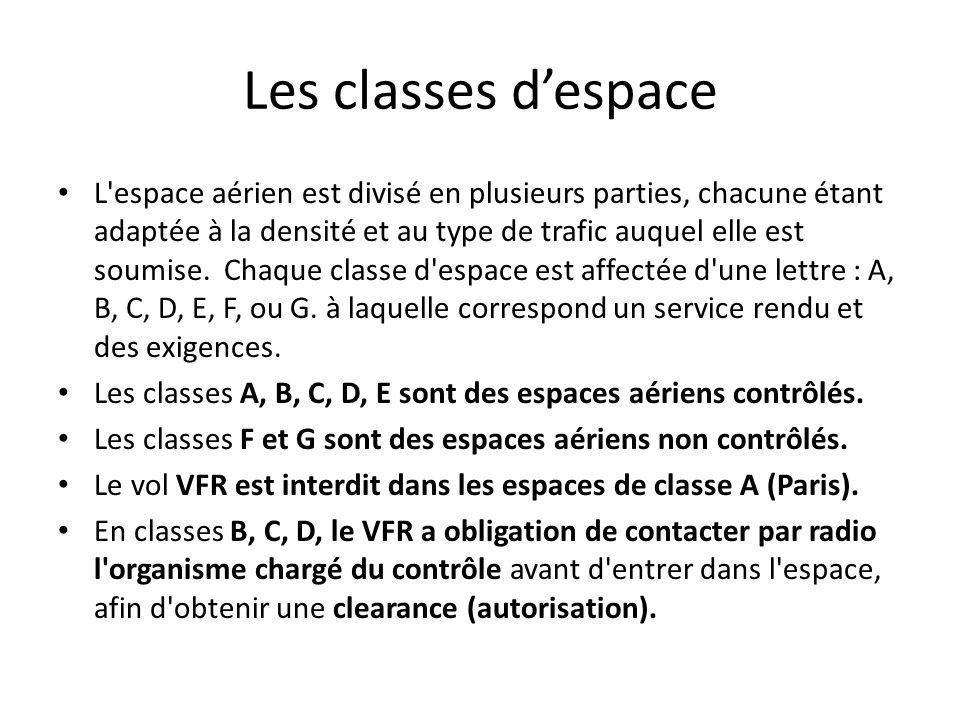 Les classes despace L'espace aérien est divisé en plusieurs parties, chacune étant adaptée à la densité et au type de trafic auquel elle est soumise.