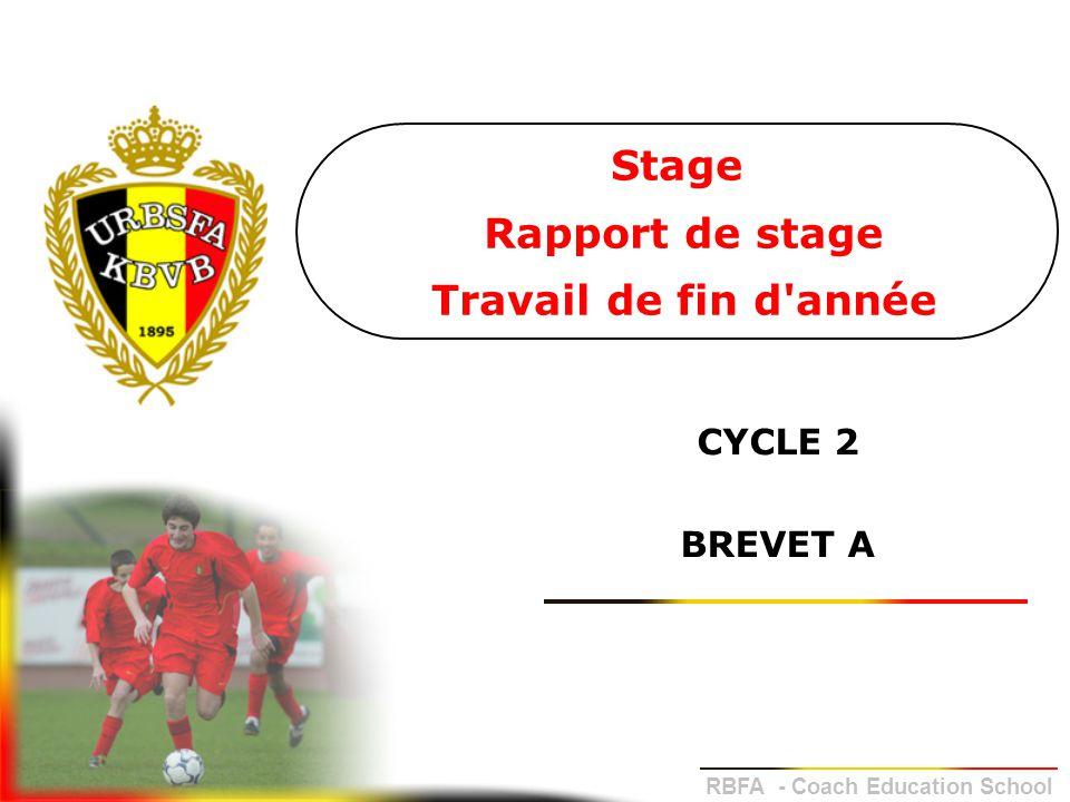 RBFA - Coach Education School Module A2 – FOOTBALL Stage noyau A : dans un club de P1 ou de D4 12 h dans le club (Match – Entraîn.