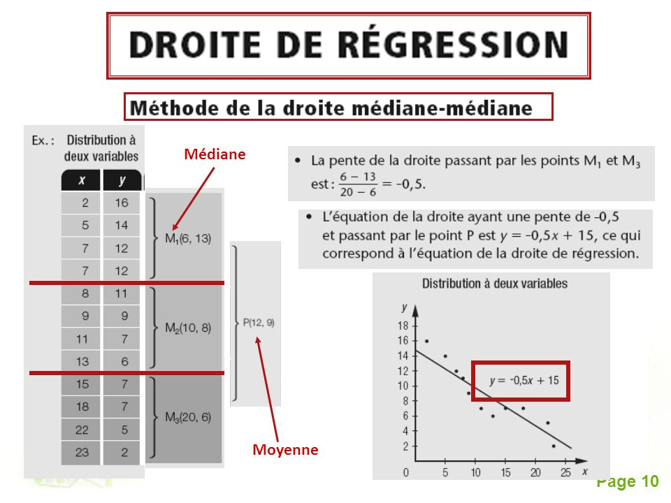 Free Powerpoint Templates Page 10 Médiane Moyenne