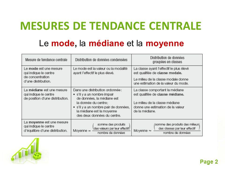 Free Powerpoint Templates Page 2 Le mode, la médiane et la moyenne MESURES DE TENDANCE CENTRALE
