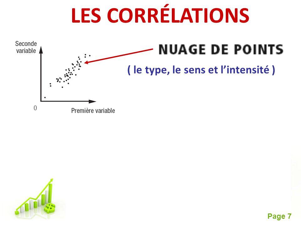Free Powerpoint Templates Page 7 LES CORRÉLATIONS ( le type, le sens et lintensité )