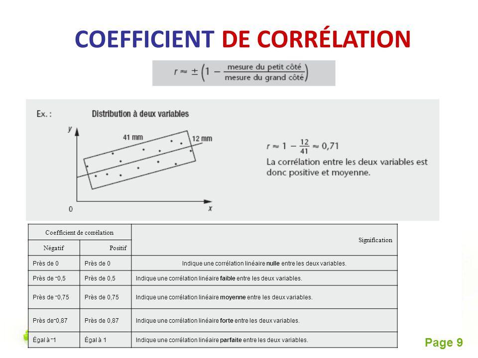 Free Powerpoint Templates Page 9 COEFFICIENT DE CORRÉLATION Coefficient de corrélation Signification NégatifPositif Près de 0 Indique une corrélation linéaire nulle entre les deux variables.