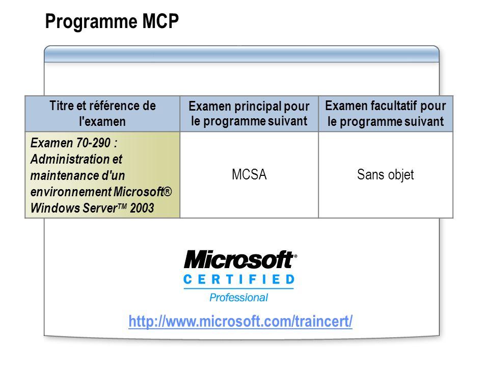 Programme MCP http://www.microsoft.com/traincert/ Titre et référence de l'examen Examen principal pour le programme suivant Examen facultatif pour le