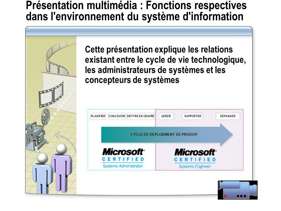 Présentation multimédia : Fonctions respectives dans l'environnement du système d'information Cette présentation explique les relations existant entre