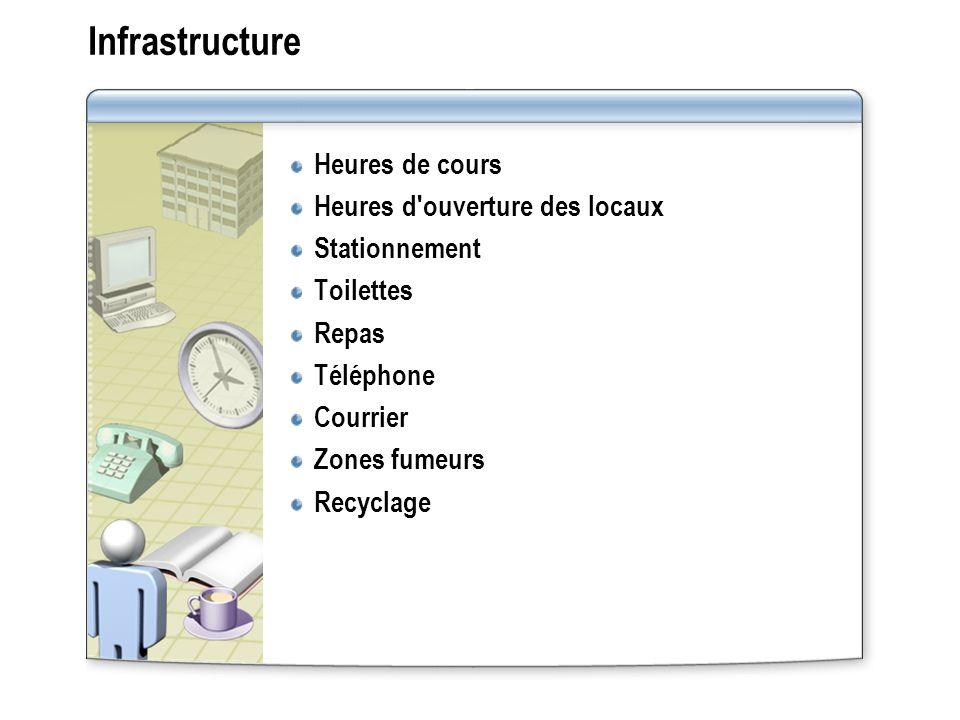 Infrastructure Heures de cours Heures d'ouverture des locaux Stationnement Toilettes Repas Téléphone Courrier Zones fumeurs Recyclage