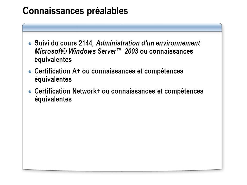 Connaissances préalables Suivi du cours 2144, Administration d'un environnement Microsoft® Windows Server 2003 ou connaissances équivalentes Certifica
