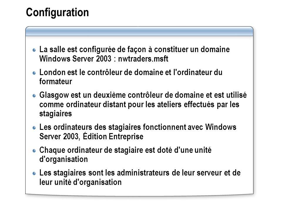 Configuration La salle est configurée de façon à constituer un domaine Windows Server 2003 : nwtraders.msft London est le contrôleur de domaine et l'o