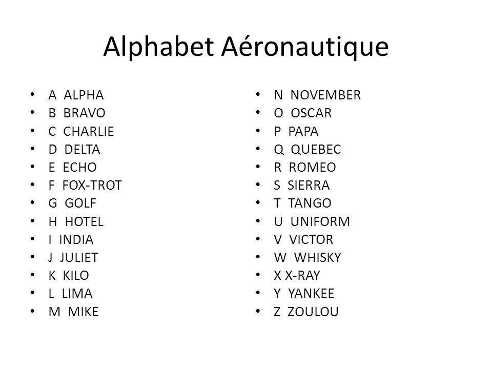Alphabet Aéronautique A ALPHA B BRAVO C CHARLIE D DELTA E ECHO F FOX-TROT G GOLF H HOTEL I INDIA J JULIET K KILO L LIMA M MIKE N NOVEMBER O OSCAR P PAPA Q QUEBEC R ROMEO S SIERRA T TANGO U UNIFORM V VICTOR W WHISKY X X-RAY Y YANKEE Z ZOULOU