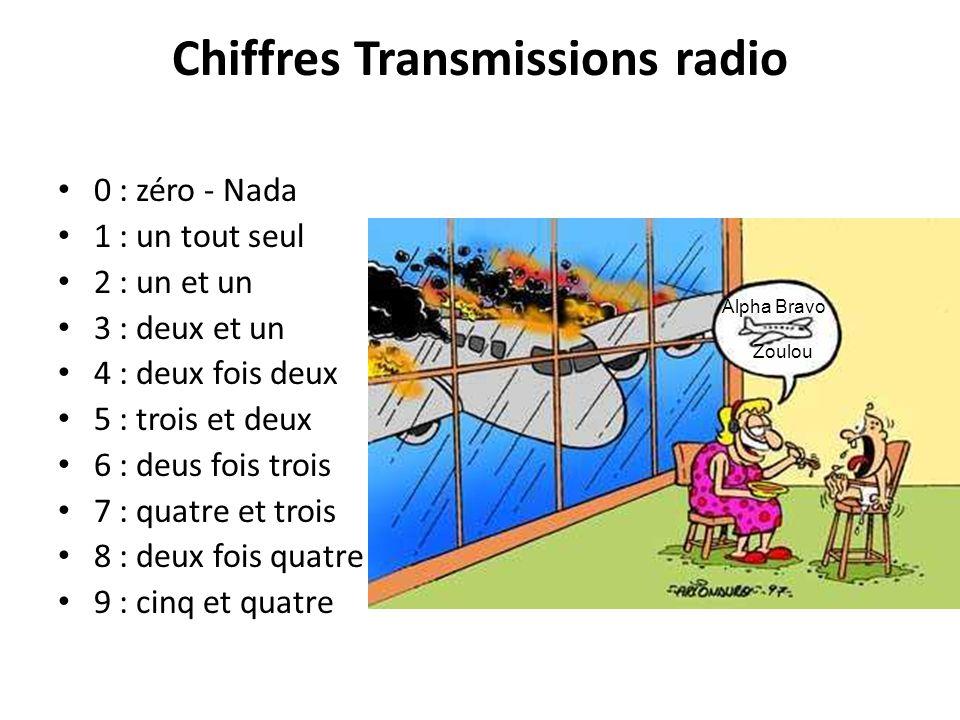Chiffres Transmissions radio 0 : zéro - Nada 1 : un tout seul 2 : un et un 3 : deux et un 4 : deux fois deux 5 : trois et deux 6 : deus fois trois 7 :