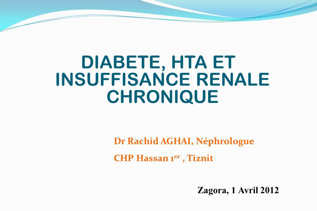 DIABETE, HTA ET INSUFFISANCE RENALE CHRONIQUE Zagora, 1 Avril 2012 Dr Rachid AGHAI, Néphrologue CHP Hassan 1 er, Tiznit Zagora, 1 Avril 2012