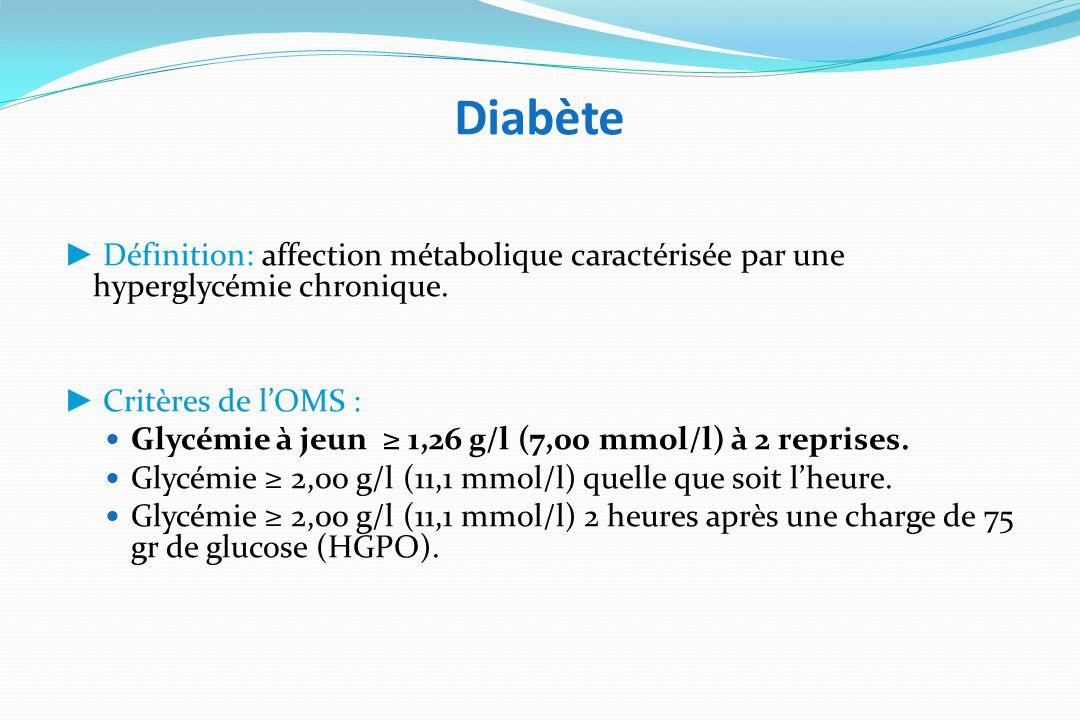 Diabète Définition: affection métabolique caractérisée par une hyperglycémie chronique. Critères de lOMS : Glycémie à jeun 1,26 g/l (7,00 mmol/l) à 2