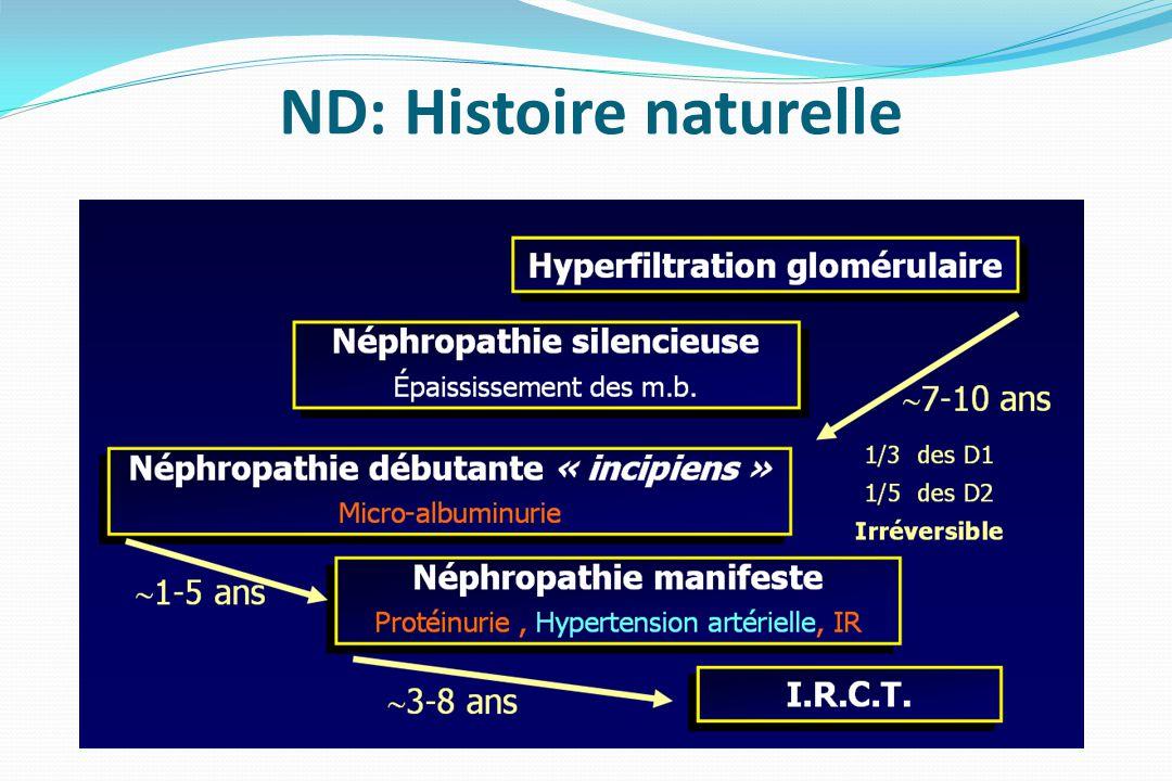 ND: Histoire naturelle