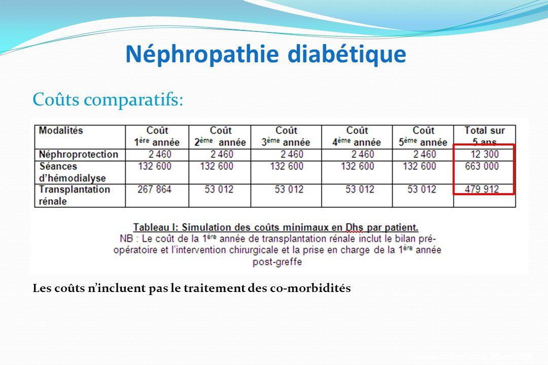 Néphropathie diabétique Coûts comparatifs: Les coûts nincluent pas le traitement des co-morbidités Journal du Praticien, Mars 2006