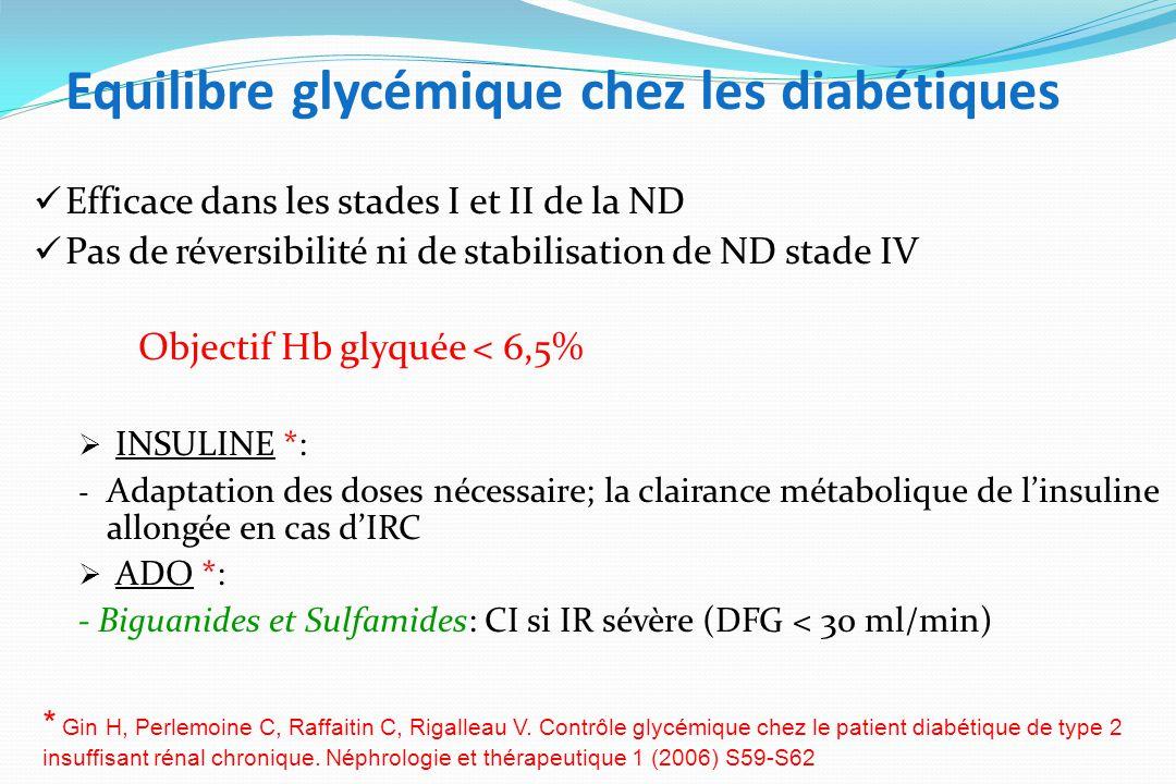 Equilibre glycémique chez les diabétiques Efficace dans les stades I et II de la ND Pas de réversibilité ni de stabilisation de ND stade IV Objectif H