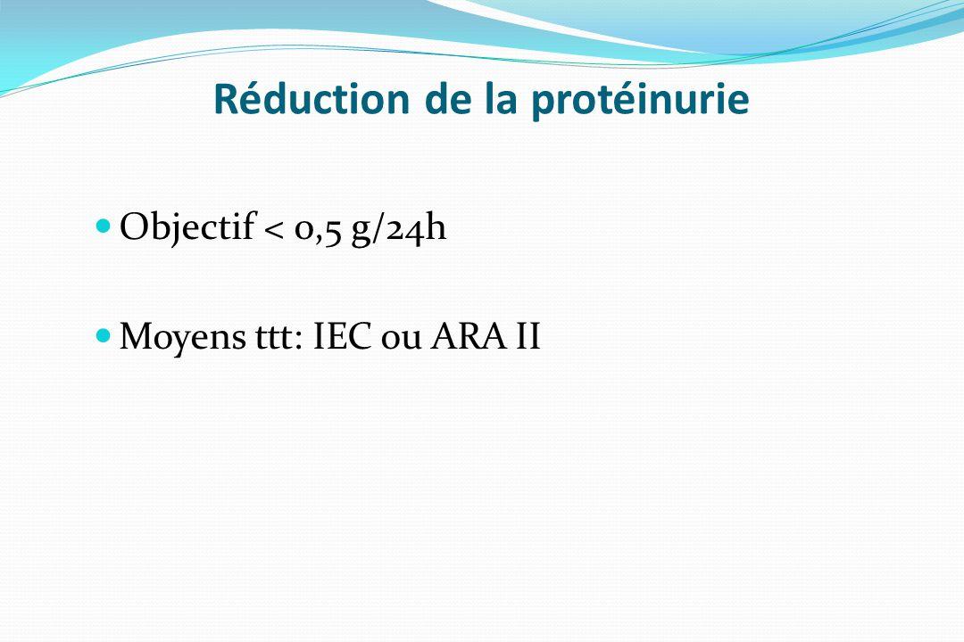 Réduction de la protéinurie Objectif < 0,5 g/24h Moyens ttt: IEC ou ARA II