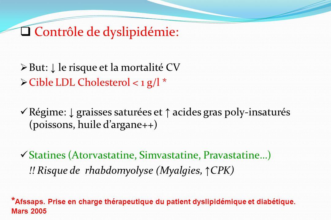 Contrôle de dyslipidémie: But: le risque et la mortalité CV Cible LDL Cholesterol < 1 g/l * Régime: graisses saturées et acides gras poly-insaturés (p