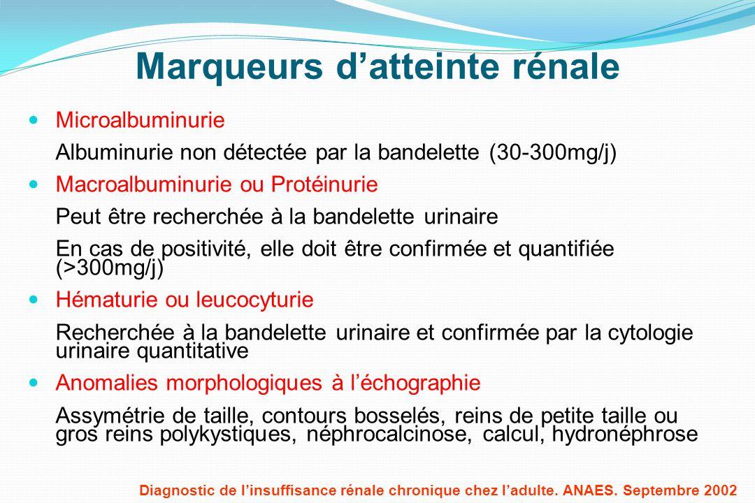 Marqueurs datteinte rénale Microalbuminurie Albuminurie non détectée par la bandelette (30-300mg/j) Macroalbuminurie ou Protéinurie Peut être recherch