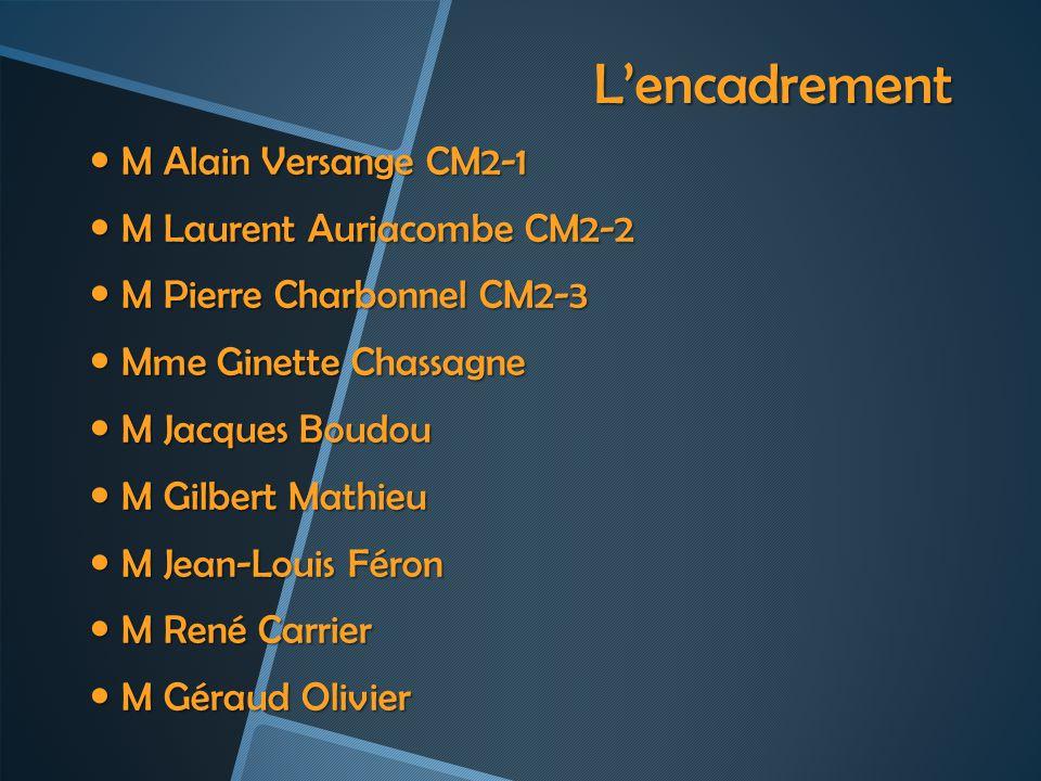 Lencadrement M Alain Versange CM2-1 M Alain Versange CM2-1 M Laurent Auriacombe CM2-2 M Laurent Auriacombe CM2-2 M Pierre Charbonnel CM2-3 M Pierre Ch