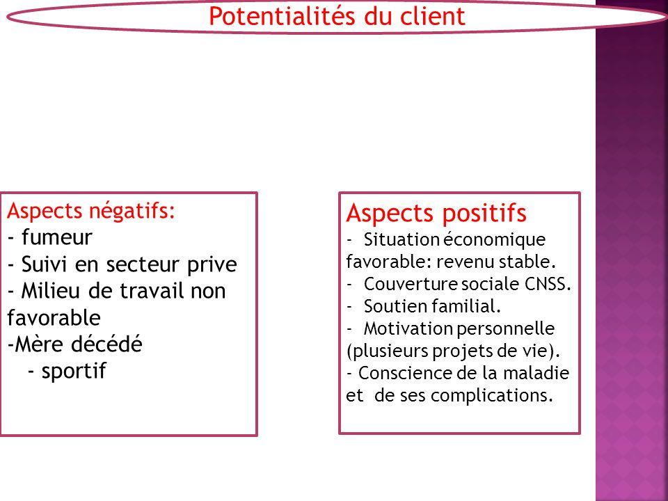 Potentialités du client Aspects positifs - Situation économique favorable: revenu stable.