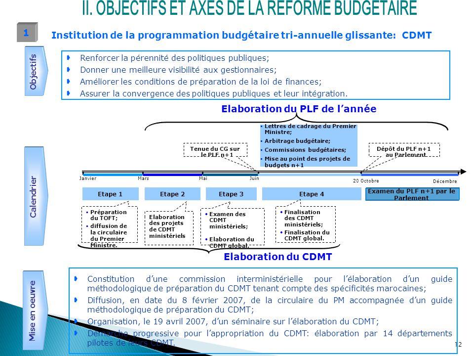 12 Institution de la programmation budgétaire tri-annuelle glissante: CDMT 1 JanvierMai Juin 20 OctobreDécembre Etape 1Etape 3Etape 4Etape 2 Mars Exam