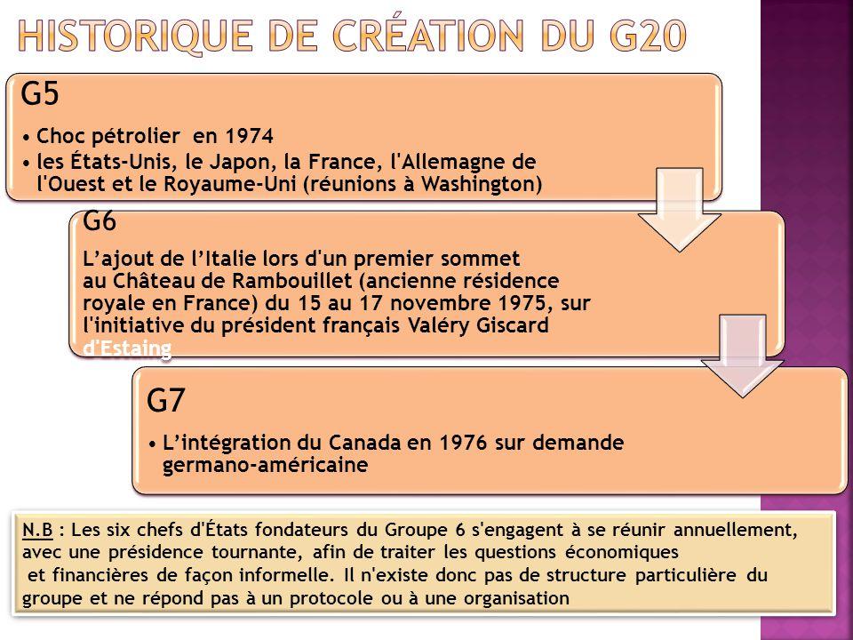 G5 Choc pétrolier en 1974 les États-Unis, le Japon, la France, l'Allemagne de l'Ouest et le Royaume-Uni (réunions à Washington) G6 Lajout de lItalie l