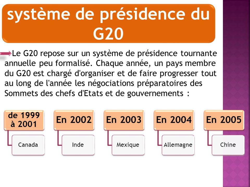 de 1999 à 2001 Canada En 2002 Inde En 2003 Mexique En 2004 Allemagne En 2005 Chine Le G20 repose sur un système de présidence tournante annuelle peu f
