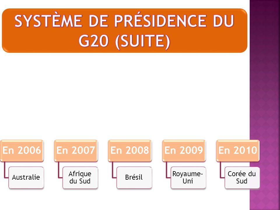En 2006 Australie En 2007 Afrique du Sud En 2008 Brésil En 2009 Royaume- Uni En 2010 Corée du Sud