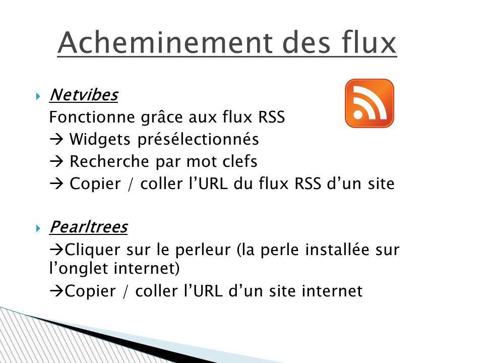 Netvibes Fonctionne grâce aux flux RSS Widgets présélectionnés Recherche par mot clefs Copier / coller lURL du flux RSS dun site Pearltrees Cliquer su