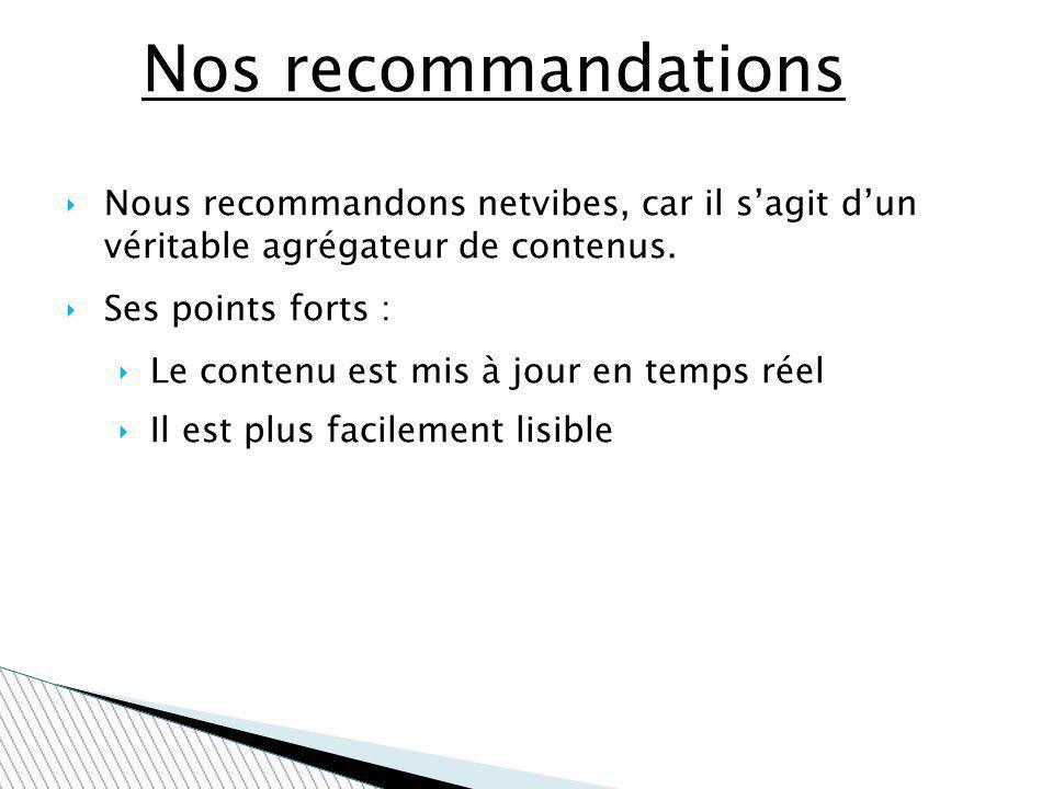 Nos recommandations Nous recommandons netvibes, car il sagit dun véritable agrégateur de contenus. Ses points forts : Le contenu est mis à jour en tem