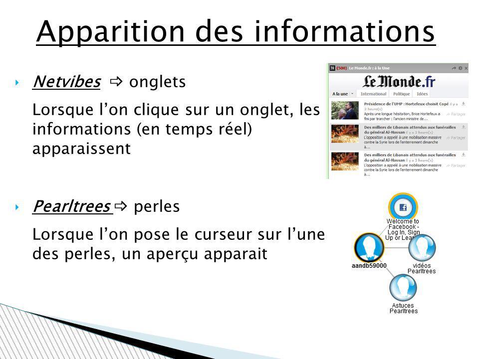 Apparition des informations Netvibes onglets Lorsque lon clique sur un onglet, les informations (en temps réel) apparaissent Pearltrees perles Lorsque