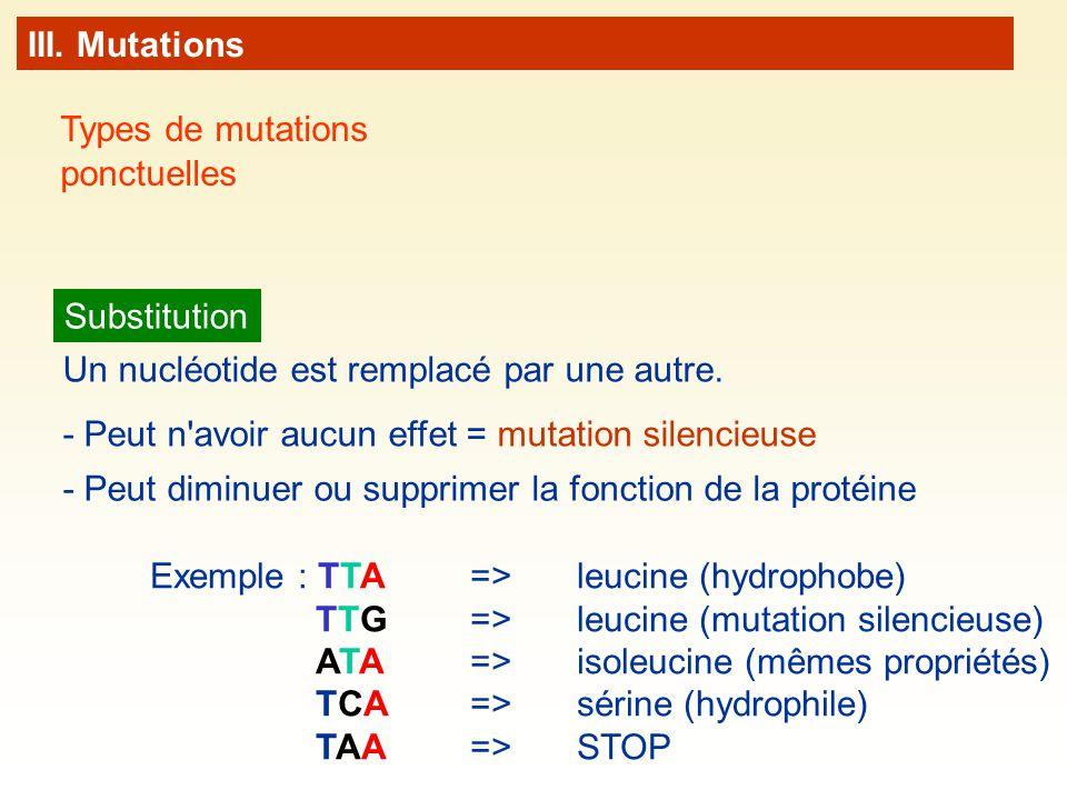 Types de mutations ponctuelles Substitution Un nucléotide est remplacé par une autre. - Peut n'avoir aucun effet = mutation silencieuse III. Mutations