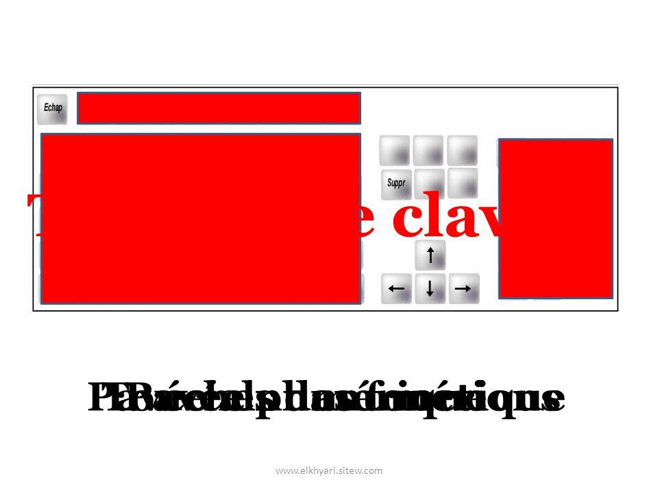 Pavée alphanumériquePavée numériqueTouches des fonctions Touches de clavier www.elkhyari.sitew.com