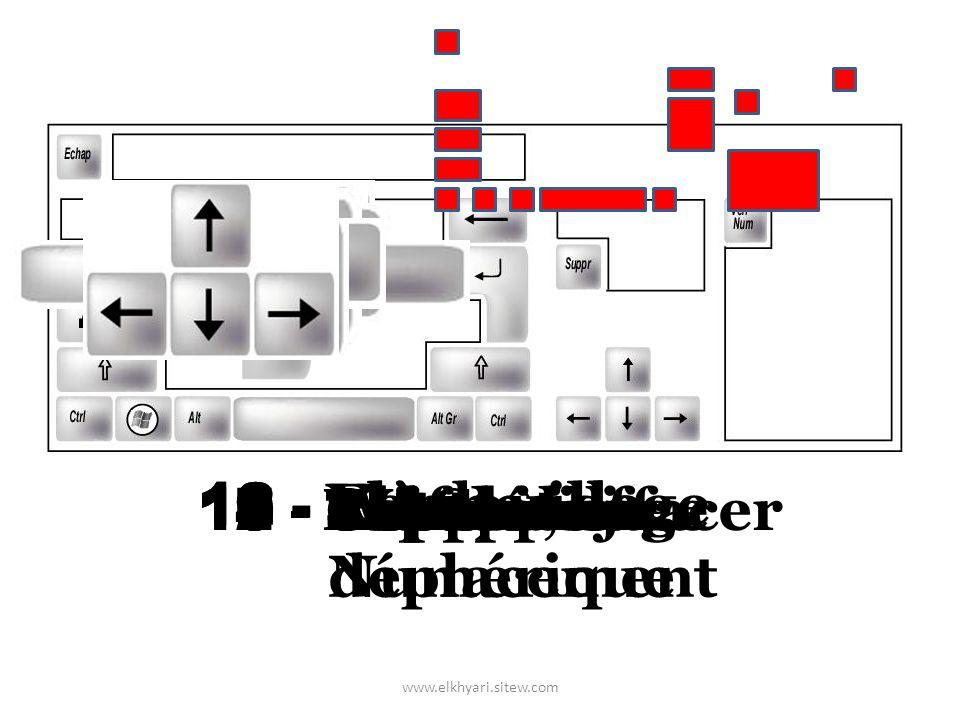 1 - Echappe 2 - Tabulation 3 - Verrouillage 4 - Shift, maj 5 - Contrôle 6 - Windows 7 - Alt 8 - Espace 9 - Alt Gr 9 - Supprimer 10 - Entrée 11 - Retou