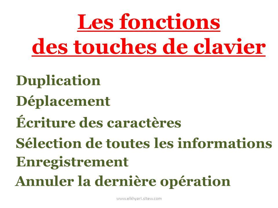 Sélection de linformation + + Duplication Copie : Coller : www.elkhyari.sitew.com