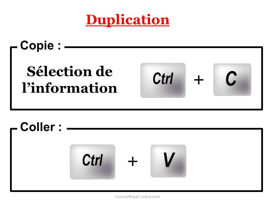 Sélection de linformation + + Duplication Copie : Coller : www.elkhyari.sitew.com