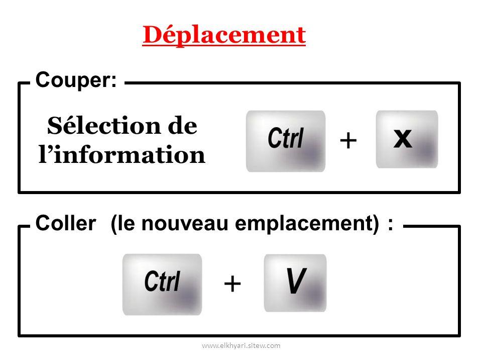 Sélection de linformation + + Déplacement Couper: Coller :(le nouveau emplacement) www.elkhyari.sitew.com