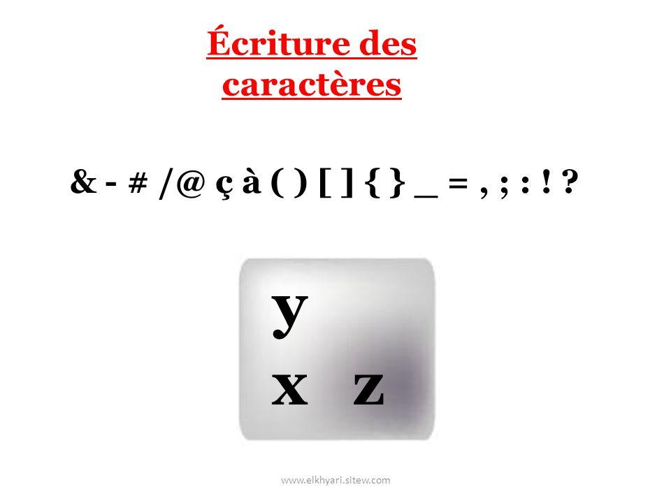xz y Écriture des caractères & - # /@ ç à ( ) [ ] { } _ =, ; : ! ? www.elkhyari.sitew.com