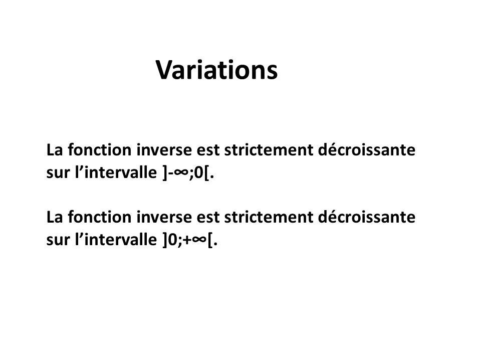 Variations La fonction inverse est strictement décroissante sur lintervalle ]-;0[.