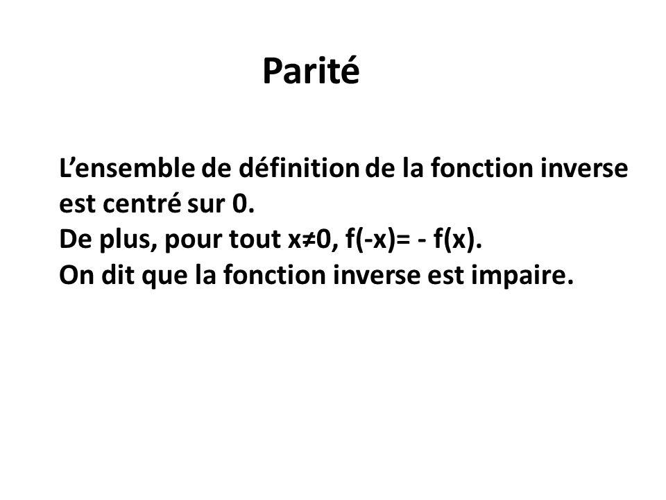 Parité Lensemble de définition de la fonction inverse est centré sur 0.