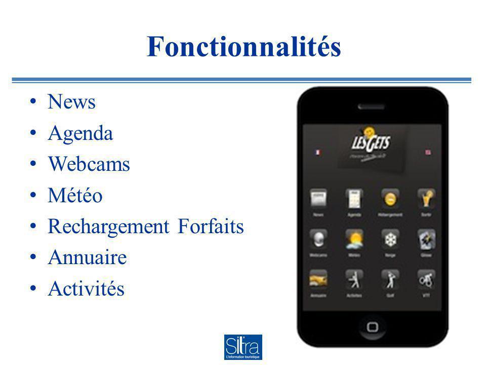 Fonctionnalités News Agenda Webcams Météo Rechargement Forfaits Annuaire Activités